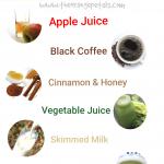 7 Most Effective Fat Cutter Drinks – Weight Loss Diet