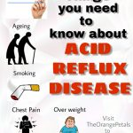 Everything you need to know about Acid Reflux Disease