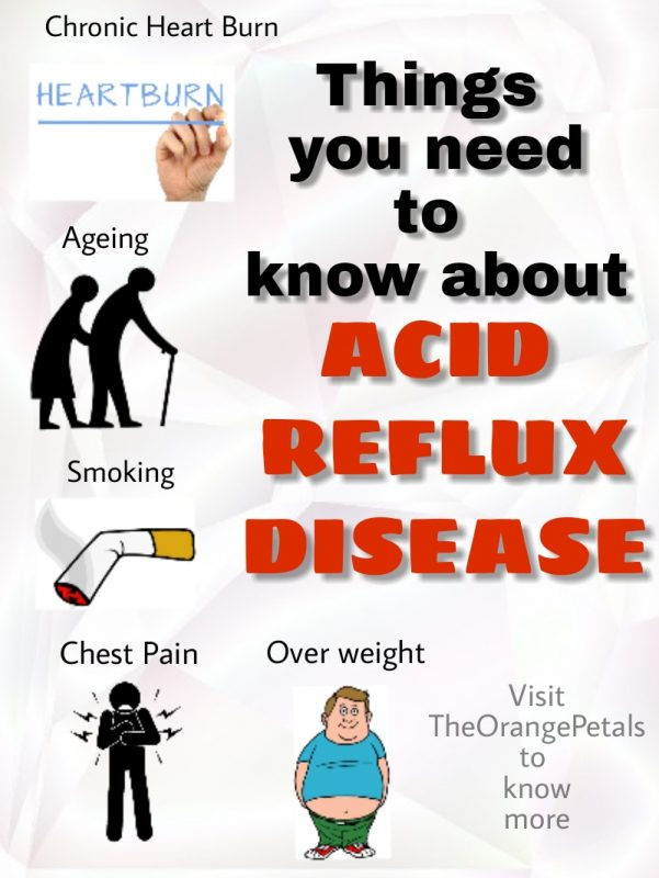 acid reflux disease Acid reflux, also known as gastroesophageal reflux disease or (gerd), is an inflammation of the esophogus the condition is caused by acid.