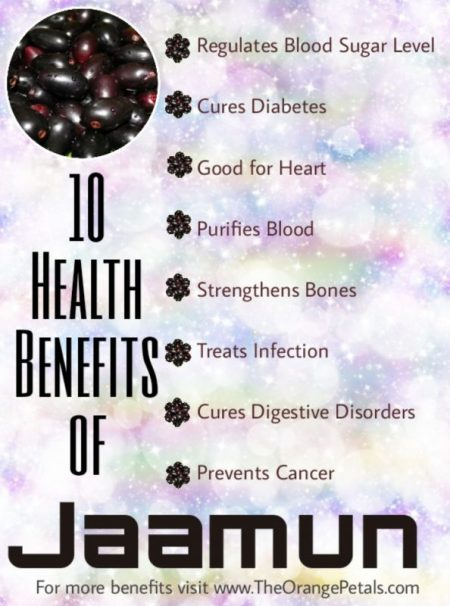 Health Benefits of Jaamun