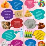 Best and worst foods for childs teeth