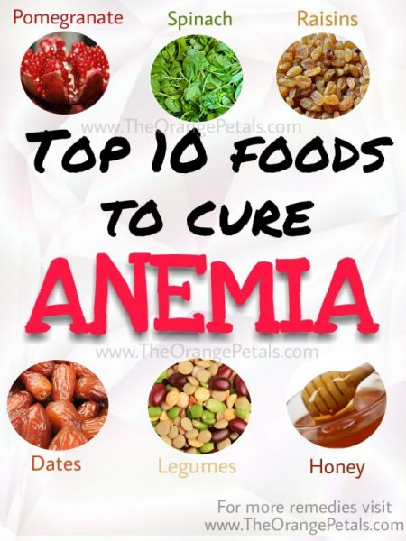 Top foods to cure Anemia